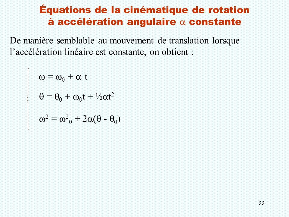 Équations de la cinématique de rotation