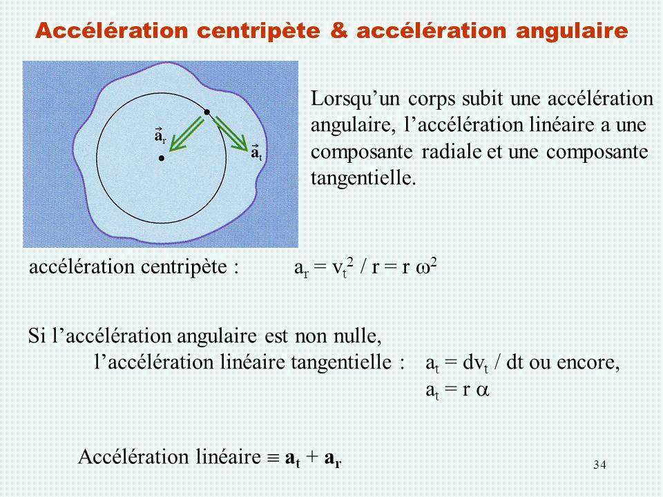 Accélération centripète & accélération angulaire