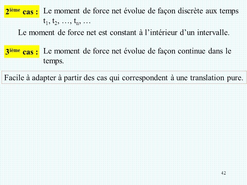 2ième cas : Le moment de force net évolue de façon discrète aux temps. t1, t2, …, tn, …