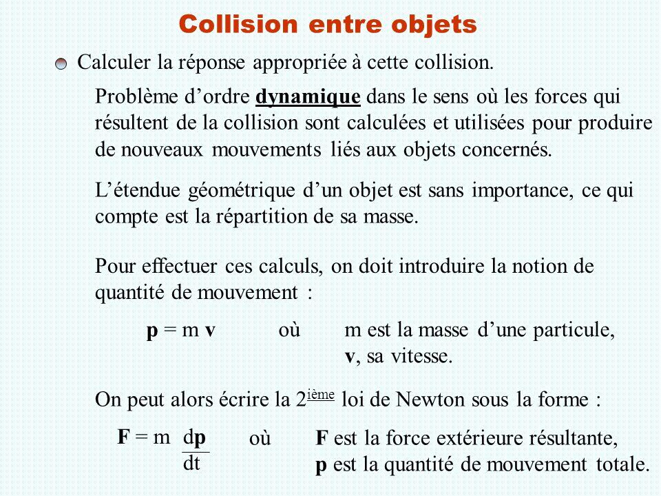 Collision entre objets