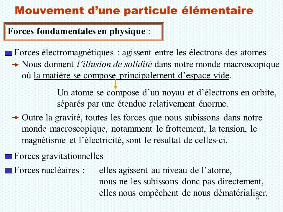 Mouvement d'une particule élémentaire