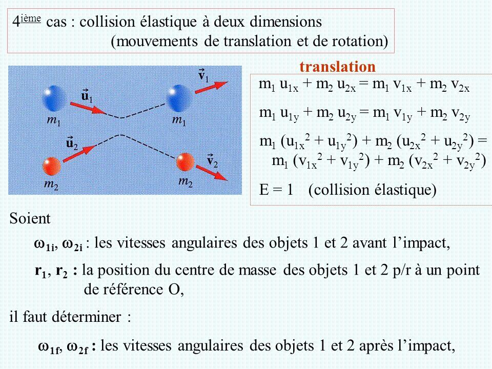 4ième cas : collision élastique à deux dimensions