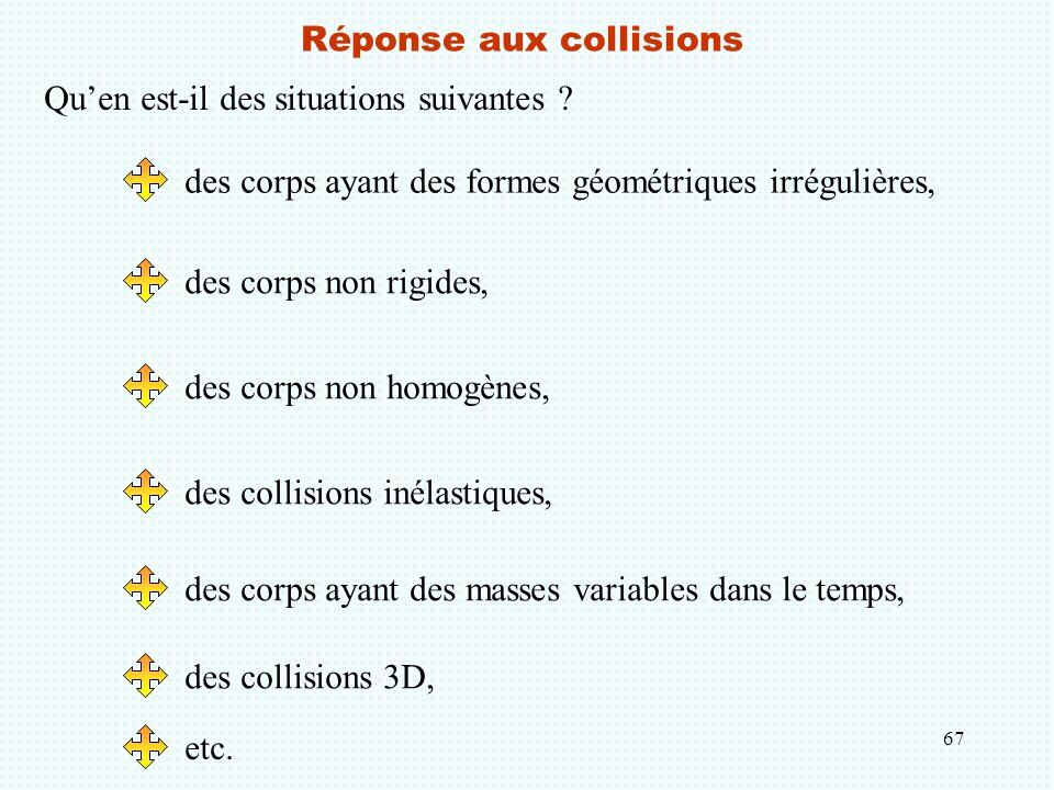 Réponse aux collisions