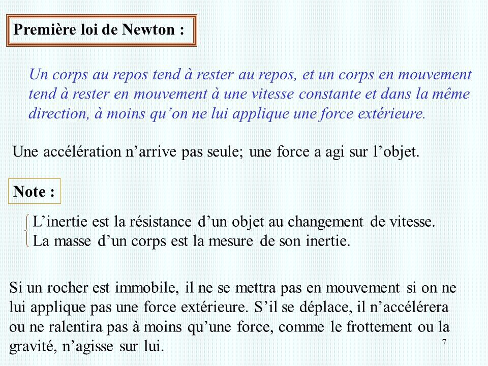 Première loi de Newton :