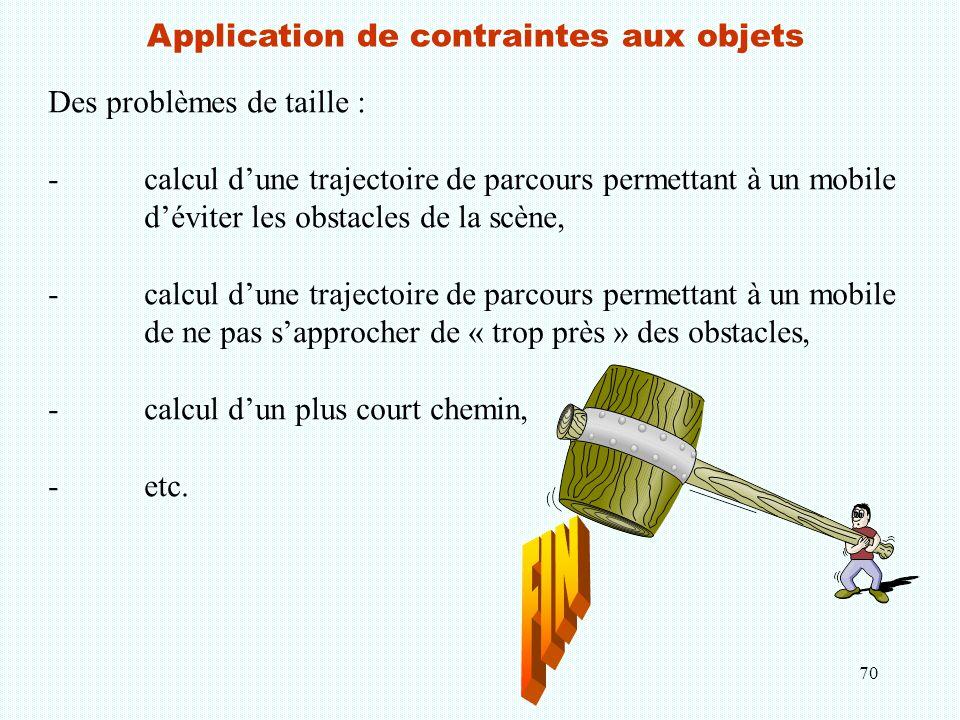 Application de contraintes aux objets