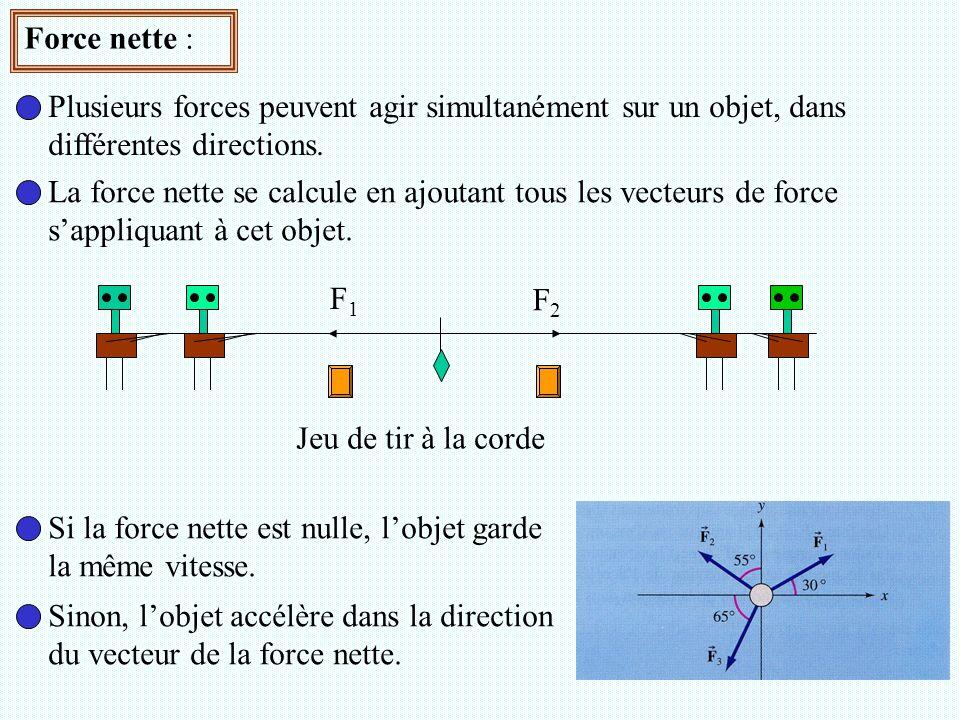 Force nette : Plusieurs forces peuvent agir simultanément sur un objet, dans. différentes directions.