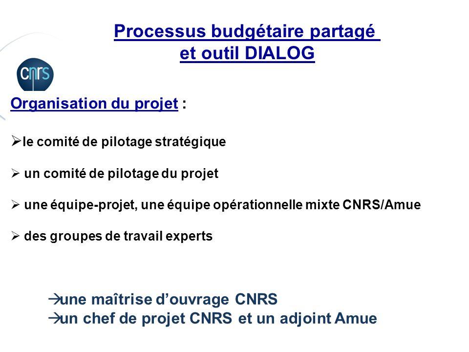 Processus budgétaire partagé