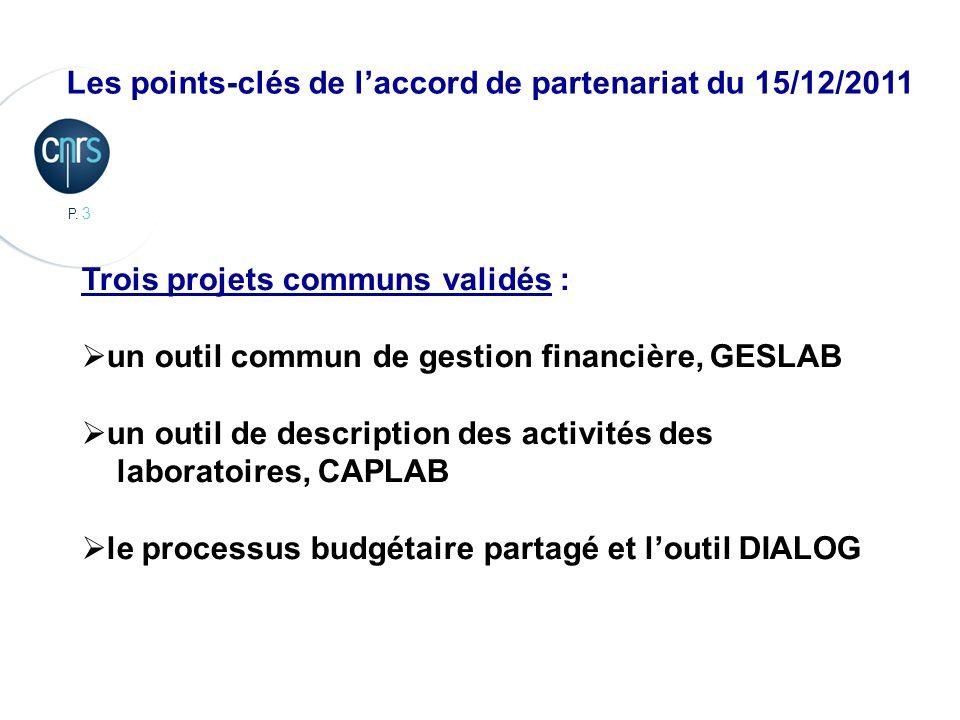 Les points-clés de l'accord de partenariat du 15/12/2011