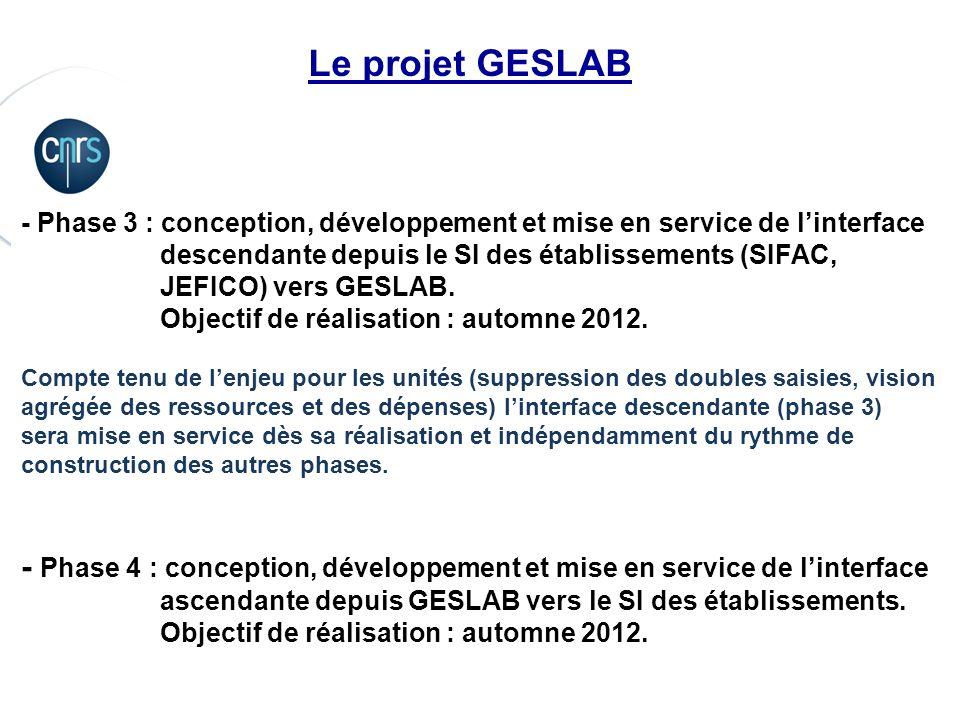 Le projet GESLAB - Phase 3 : conception, développement et mise en service de l'interface. descendante depuis le SI des établissements (SIFAC,