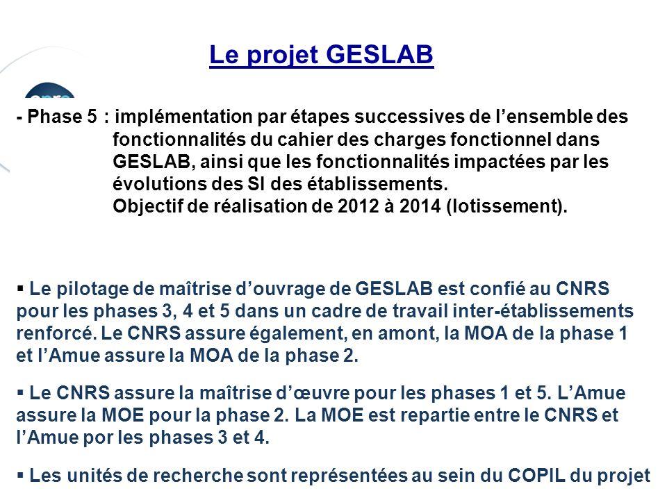 Le projet GESLAB- Phase 5 : implémentation par étapes successives de l'ensemble des. fonctionnalités du cahier des charges fonctionnel dans.