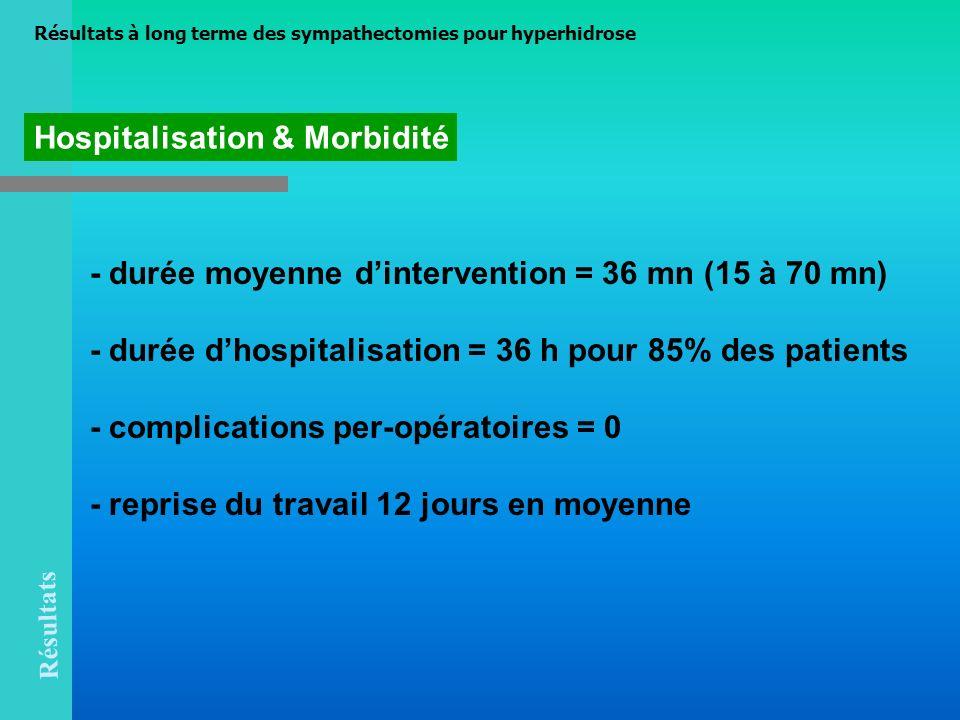Hospitalisation & Morbidité