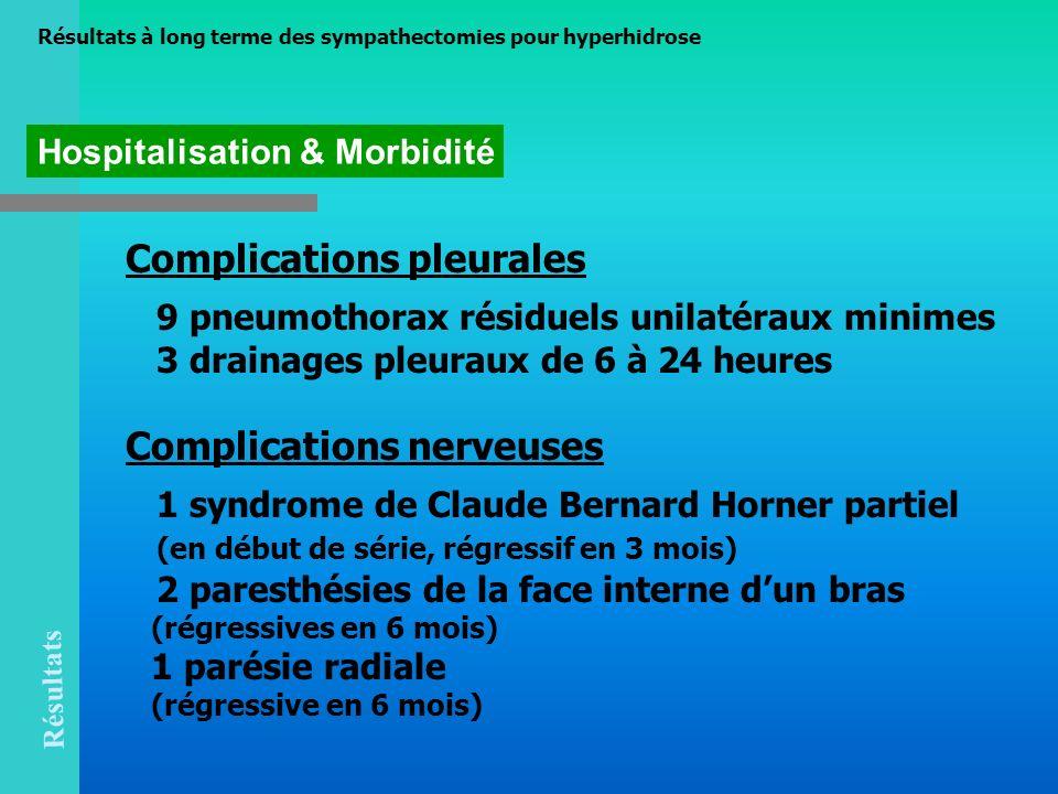 Complications pleurales