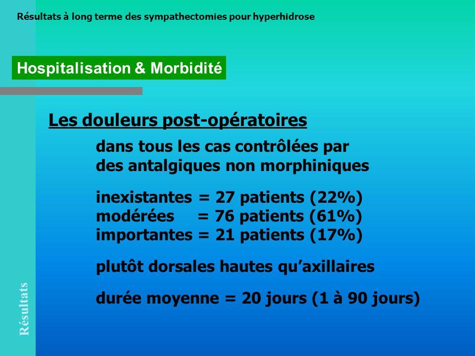 Les douleurs post-opératoires