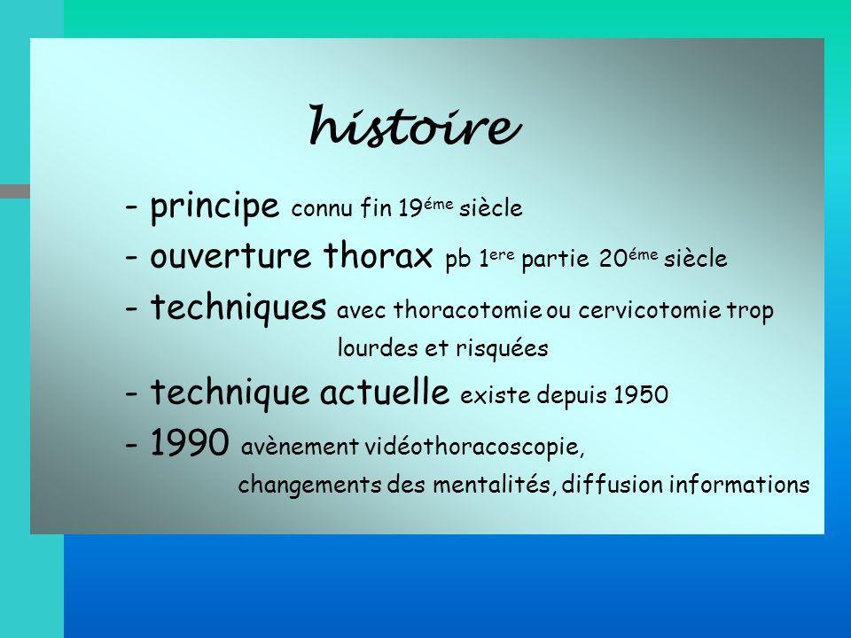 - ouverture thorax pb 1ere partie 20éme siècle