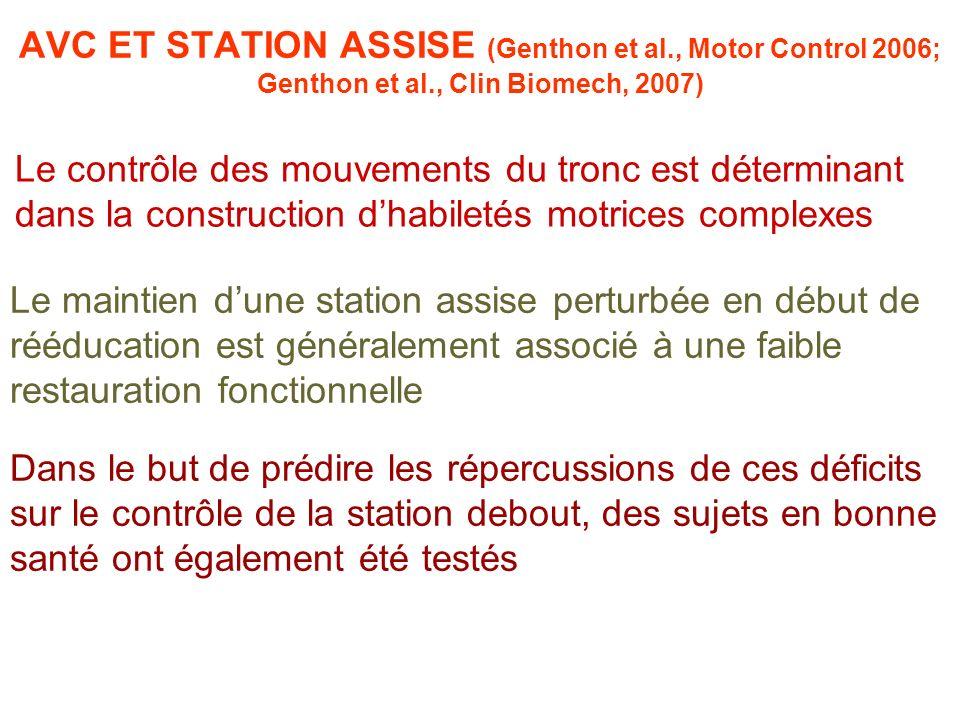 AVC ET STATION ASSISE (Genthon et al