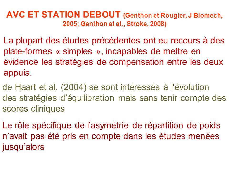 AVC ET STATION DEBOUT (Genthon et Rougier, J Biomech, 2005; Genthon et al., Stroke, 2008)
