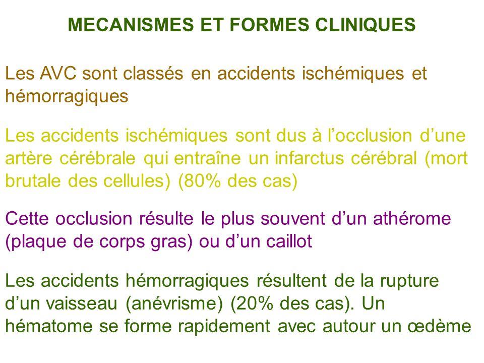 MECANISMES ET FORMES CLINIQUES