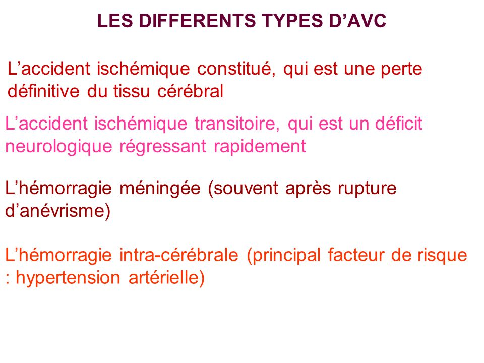 LES DIFFERENTS TYPES D'AVC