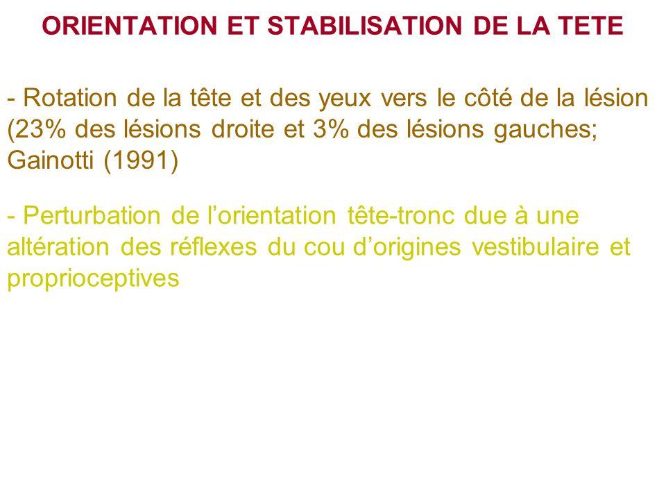 ORIENTATION ET STABILISATION DE LA TETE
