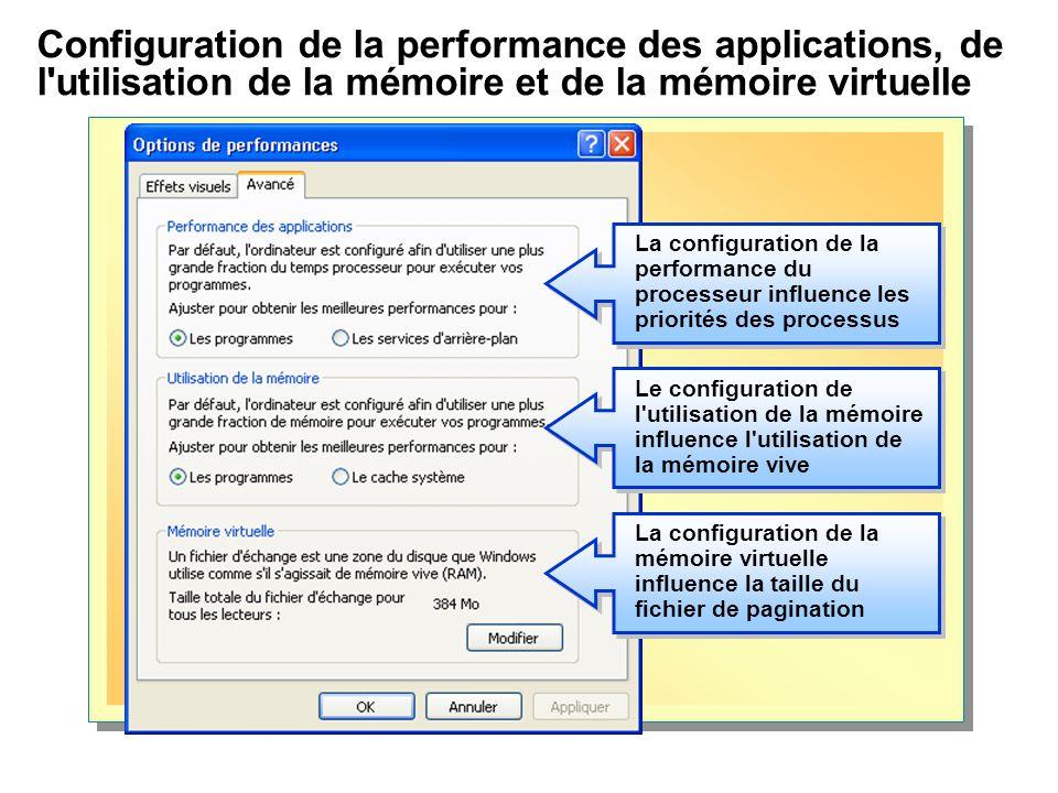 Configuration de la performance des applications, de l utilisation de la mémoire et de la mémoire virtuelle