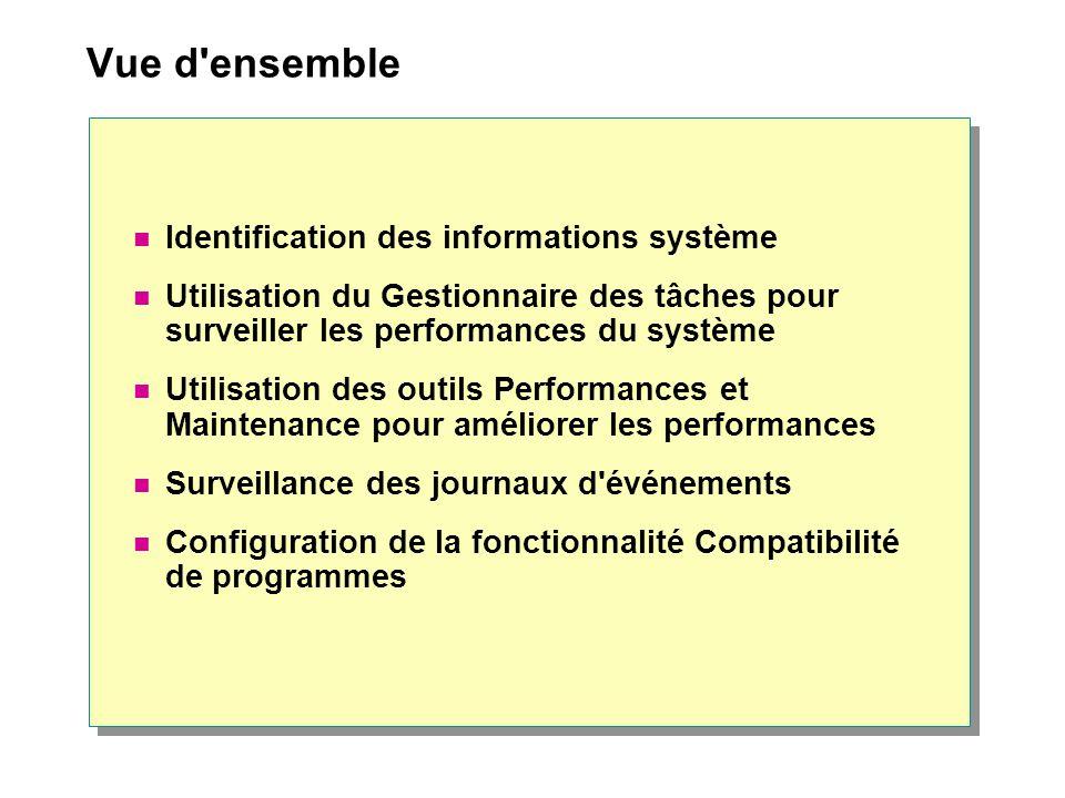 Vue d ensemble Identification des informations système