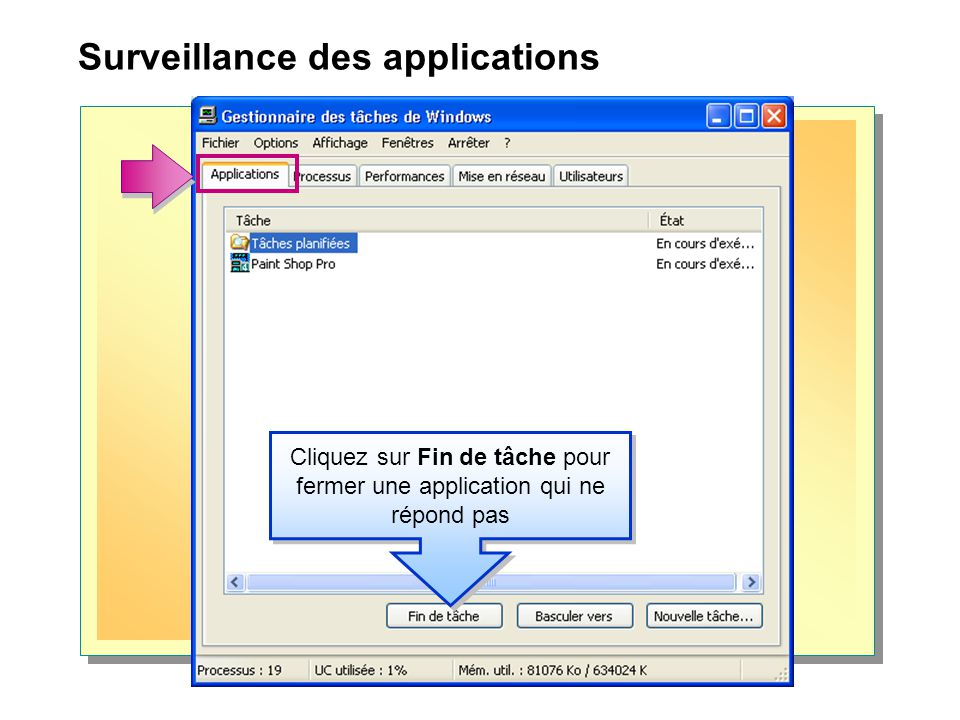 Surveillance des applications