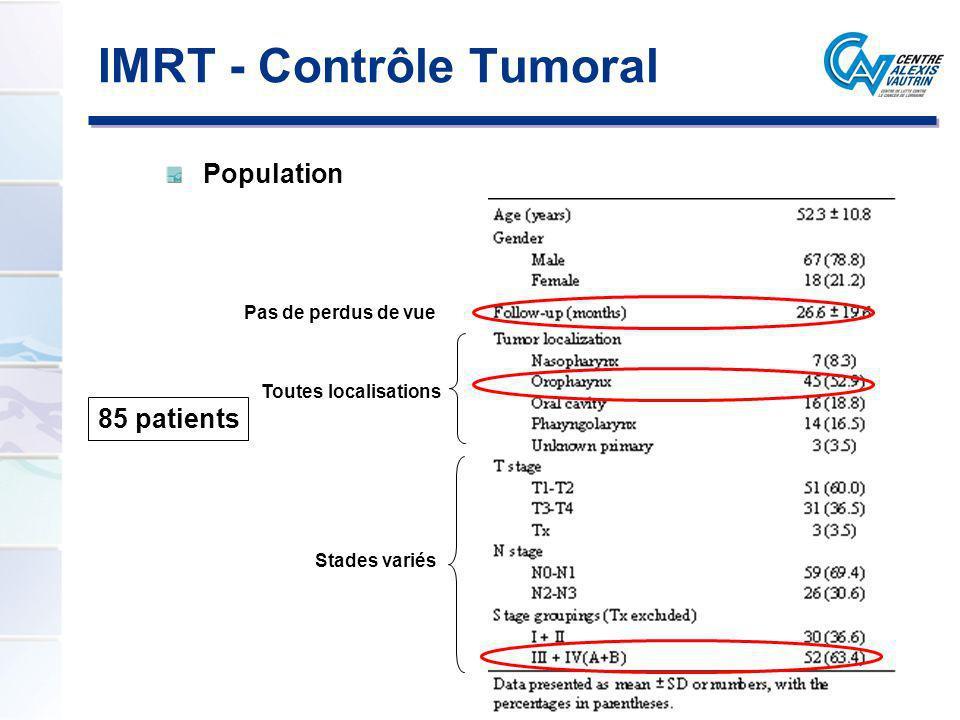 IMRT - Contrôle Tumoral