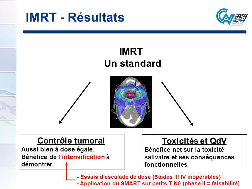 IMRT - Résultats IMRT Un standard Contrôle tumoral Toxicités et QdV