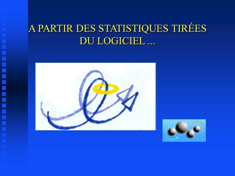 A PARTIR DES STATISTIQUES TIRÉES DU LOGICIEL ...
