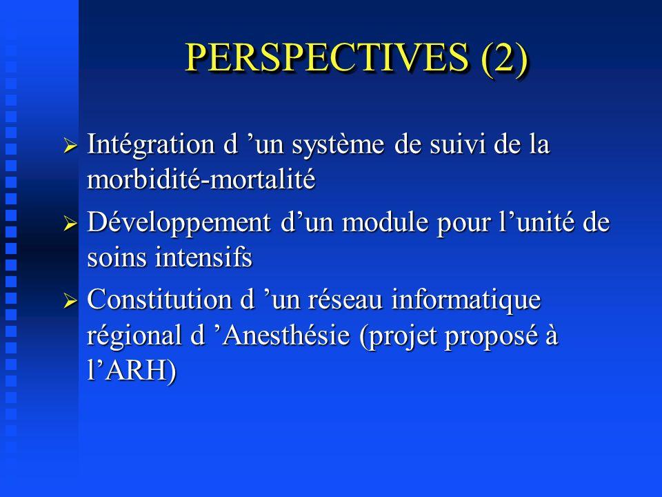 PERSPECTIVES (2) Intégration d 'un système de suivi de la morbidité-mortalité. Développement d'un module pour l'unité de soins intensifs.