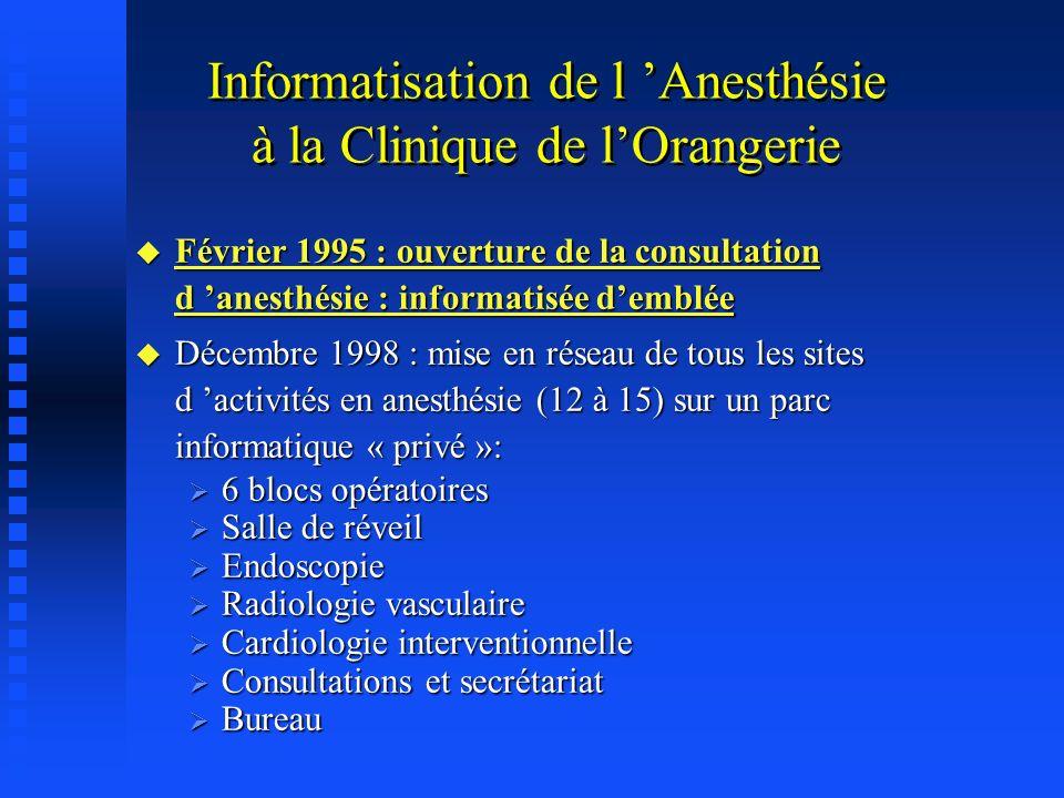 Informatisation de l 'Anesthésie à la Clinique de l'Orangerie