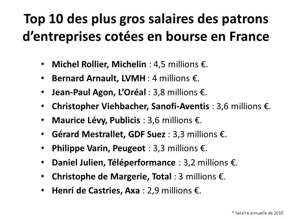 Top 10 des plus gros salaires des patrons d'entreprises cotées en bourse en France