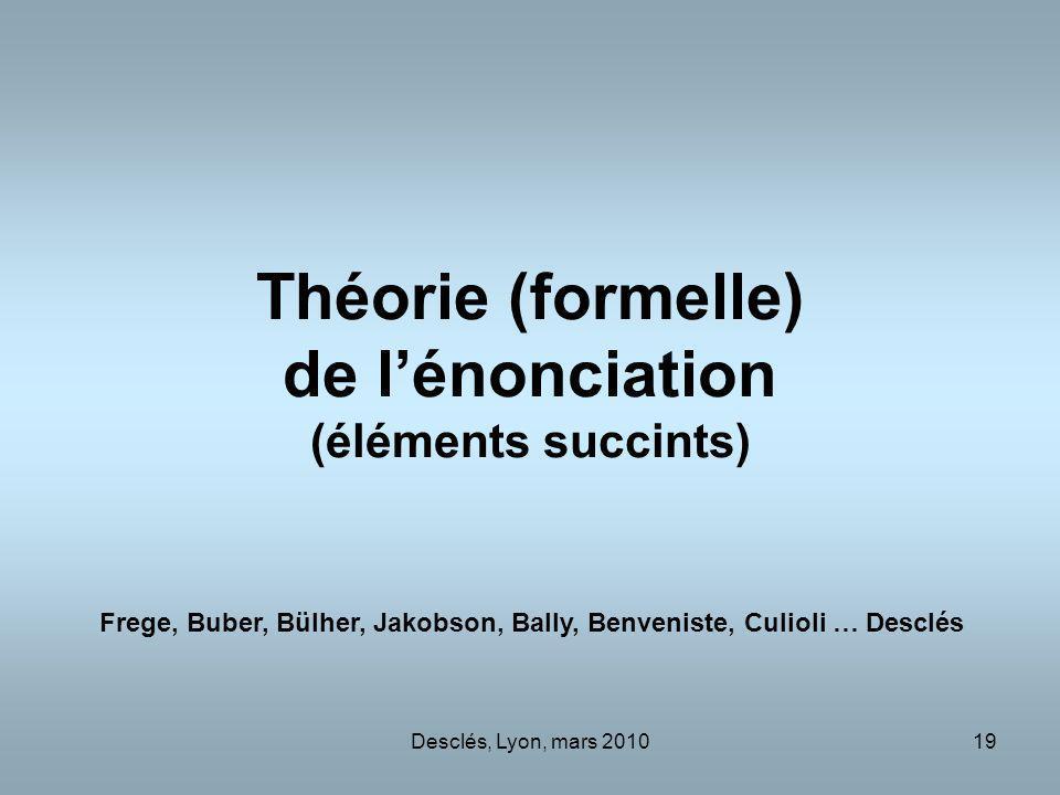 Théorie (formelle) de l'énonciation (éléments succints)