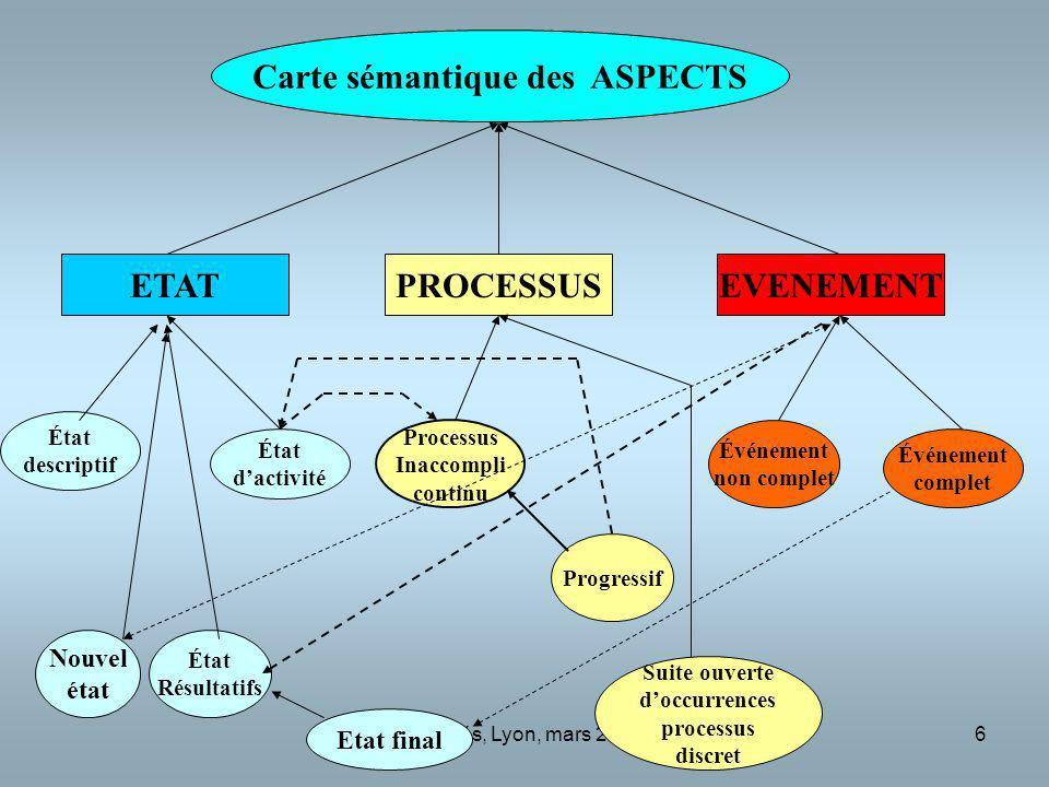 Carte sémantique des ASPECTS