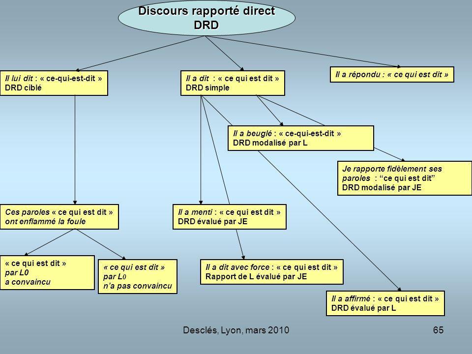 Discours rapporté direct
