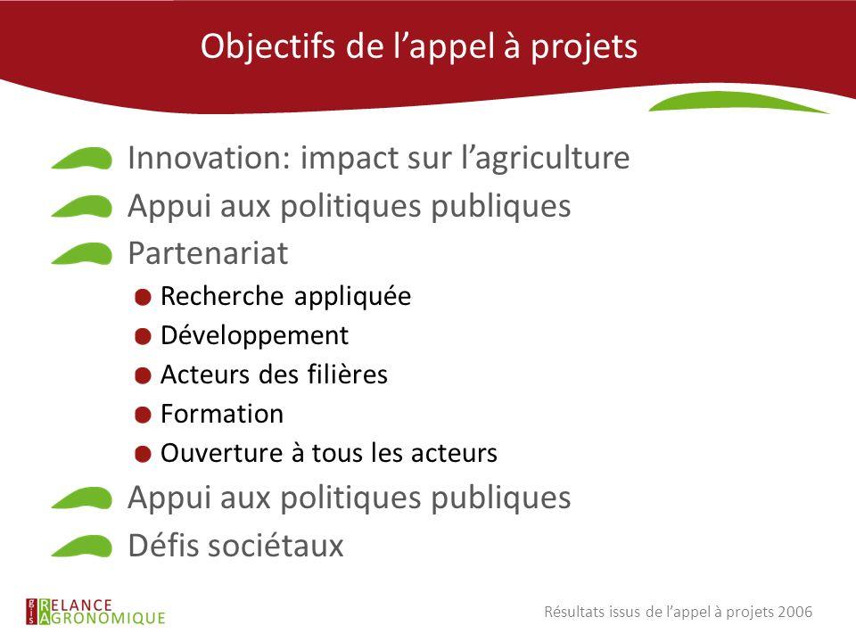 Objectifs de l'appel à projets