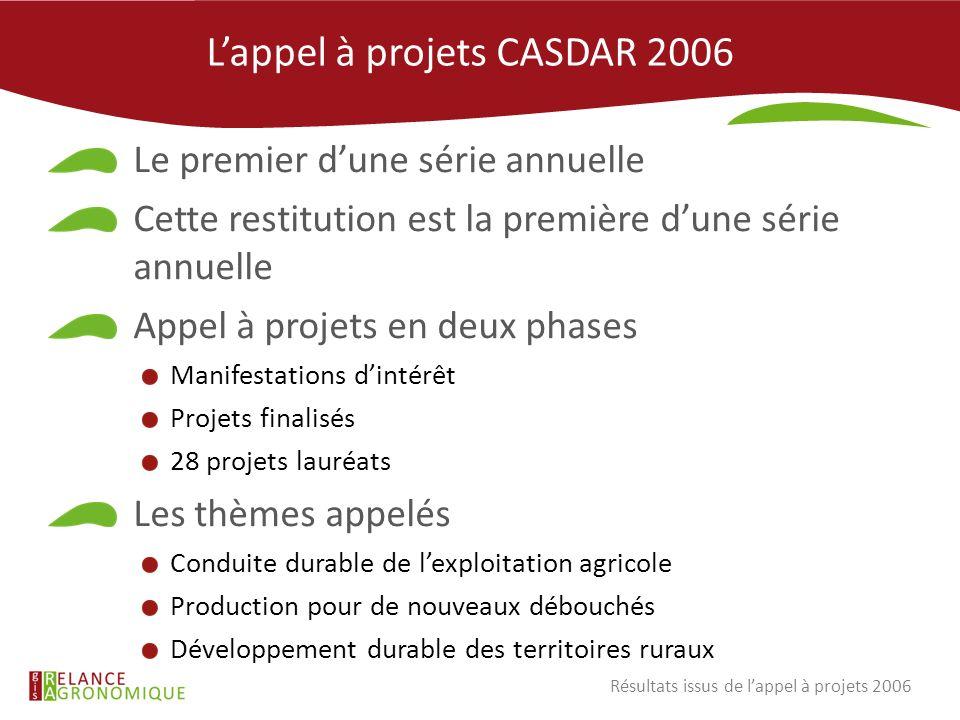L'appel à projets CASDAR 2006