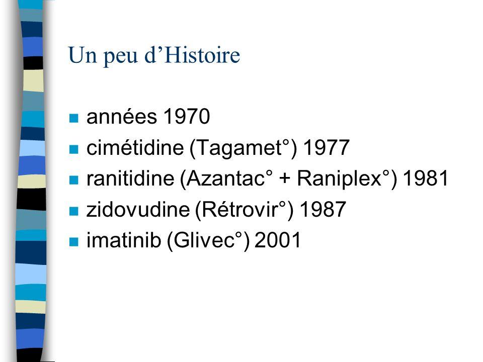 Un peu d'Histoire années 1970 cimétidine (Tagamet°) 1977