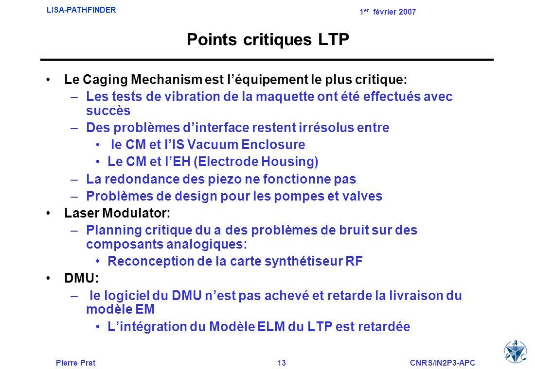Points critiques LTP Le Caging Mechanism est l'équipement le plus critique: Les tests de vibration de la maquette ont été effectués avec succès.