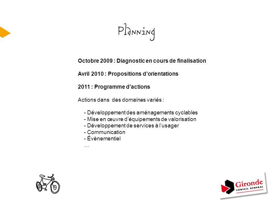 Planning Octobre 2009 : Diagnostic en cours de finalisation