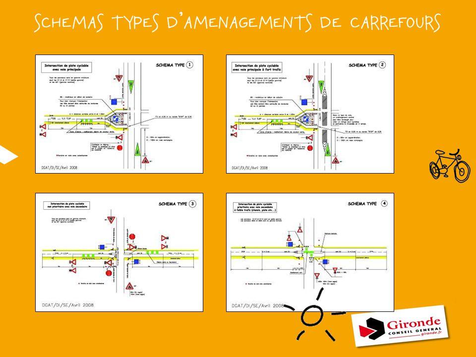 SCHEMAS TYPES D'AMENAGEMENTS DE CARREFOURS