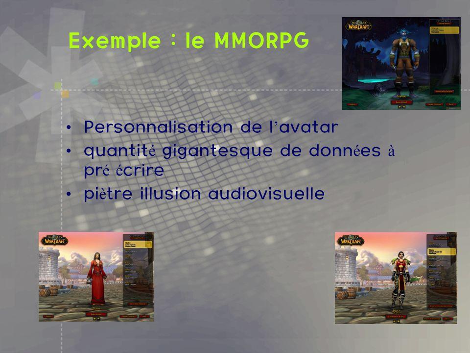 Exemple : le MMORPG Personnalisation de l'avatar