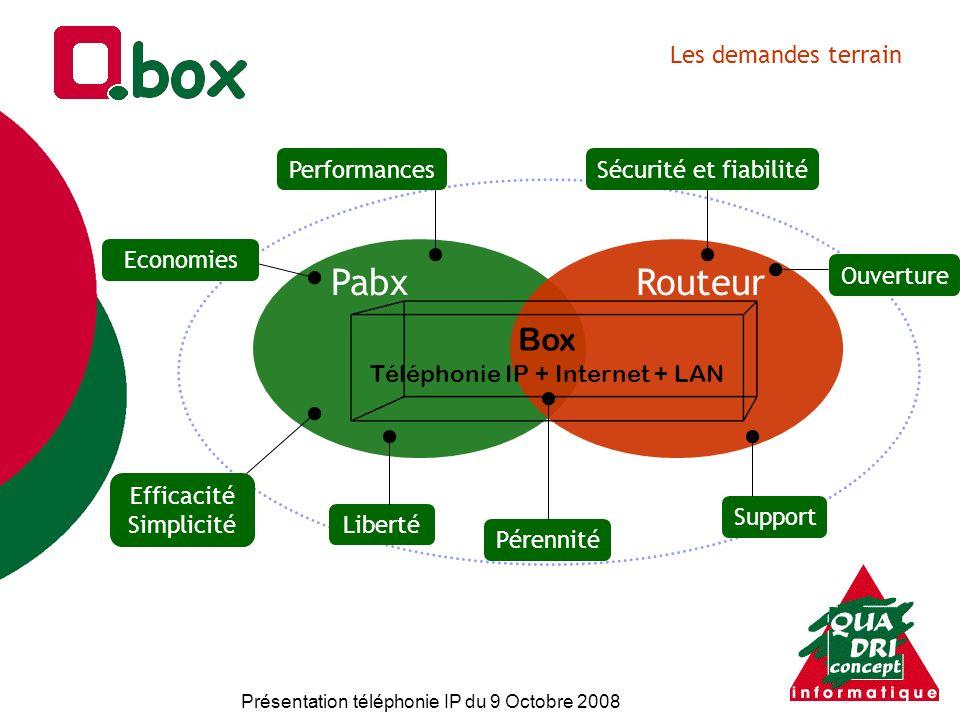 Pabx Routeur Box Les demandes terrain Performances