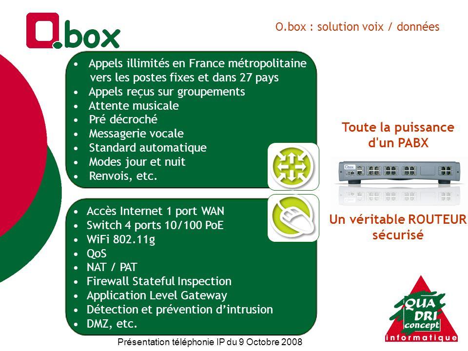 O.box : solution voix / données
