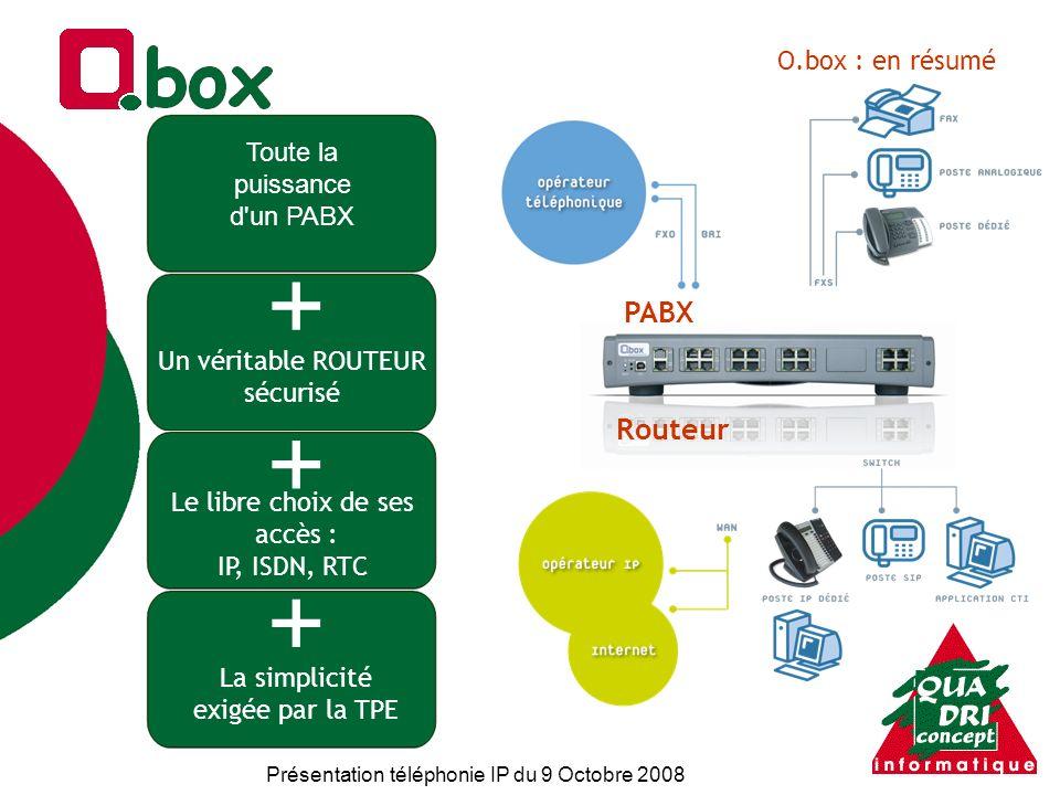 + + + PABX Routeur O.box : en résumé Toute la puissance d un PABX