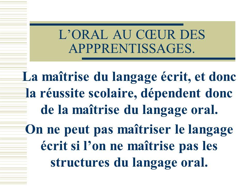 L'ORAL AU CŒUR DES APPPRENTISSAGES.