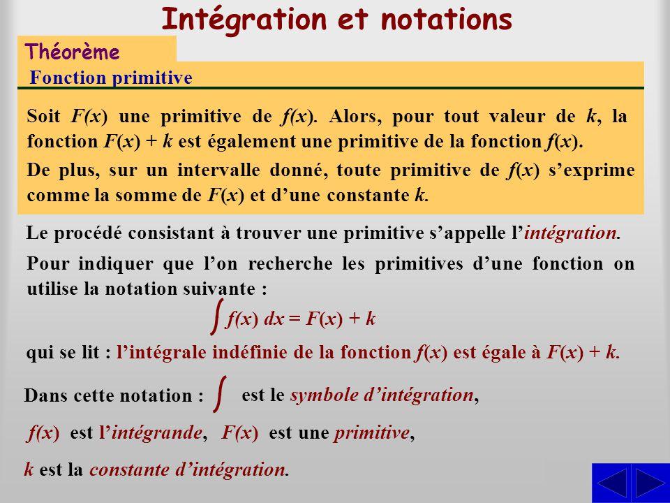 Intégration et notations
