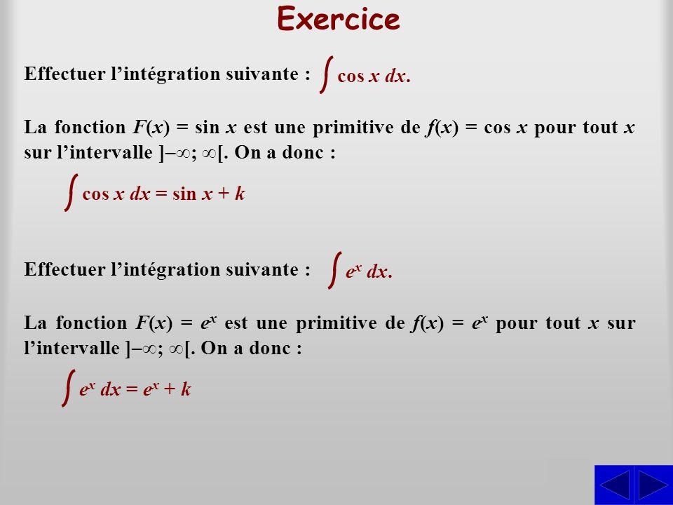 Exercice S S S Effectuer l'intégration suivante : cos x dx.