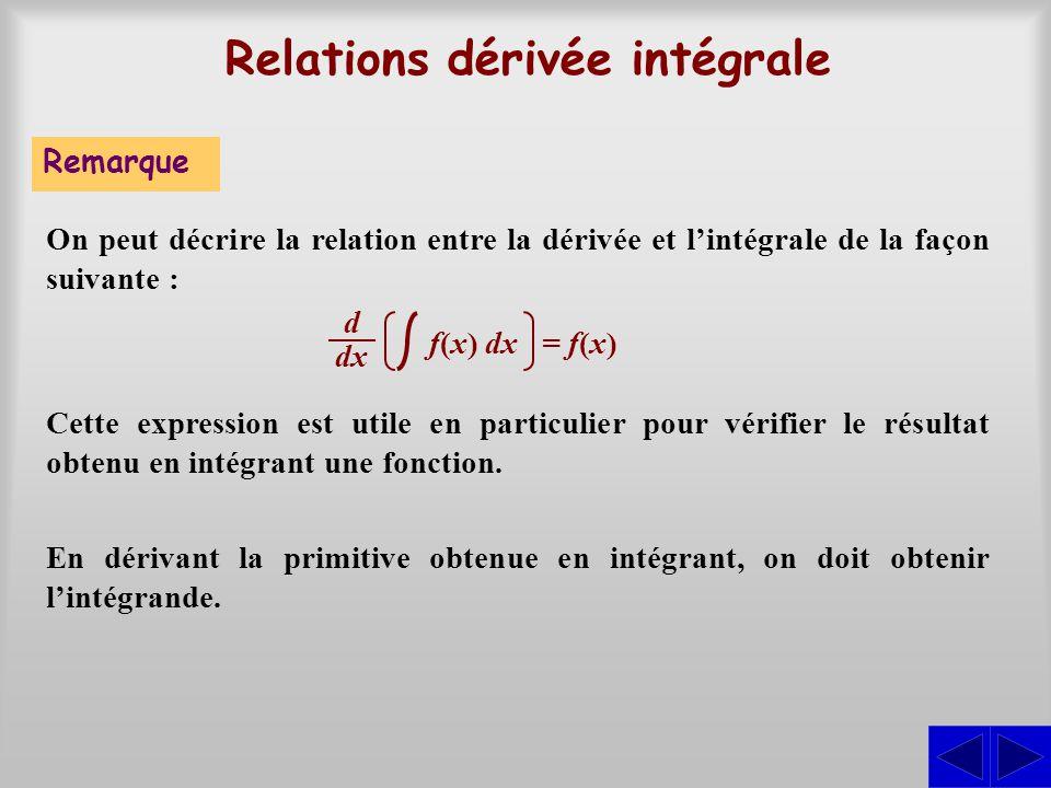 Relations dérivée intégrale