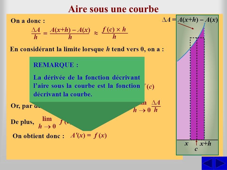 ∆A = A(x+h) – A(x) ≈ f(c) ´ h